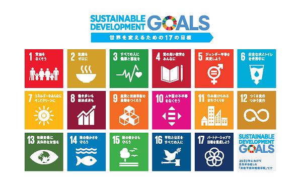 先週の投稿はご覧いただけましたか?SDGsについて、第二回目です。本日は、具体的な取り組みについてお話ししたいと思います。